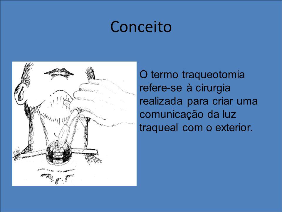 Conceito O termo traqueotomia refere-se à cirurgia