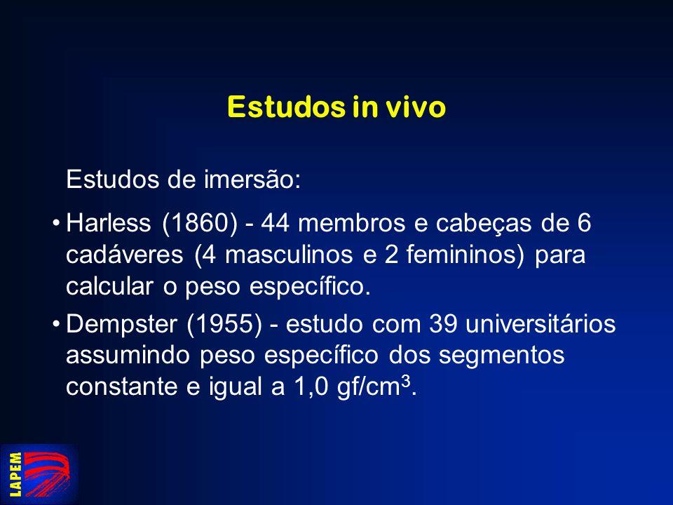 Estudos in vivo Estudos de imersão: