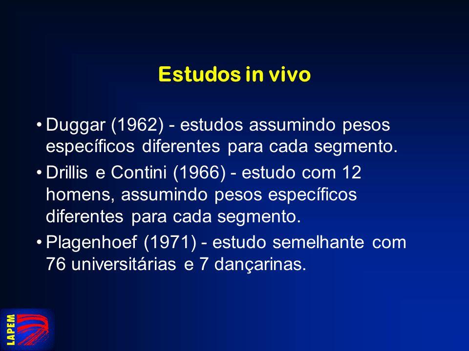 Estudos in vivo Duggar (1962) - estudos assumindo pesos específicos diferentes para cada segmento.