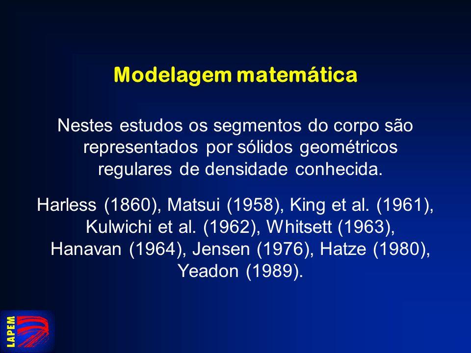 Modelagem matemática Nestes estudos os segmentos do corpo são representados por sólidos geométricos regulares de densidade conhecida.