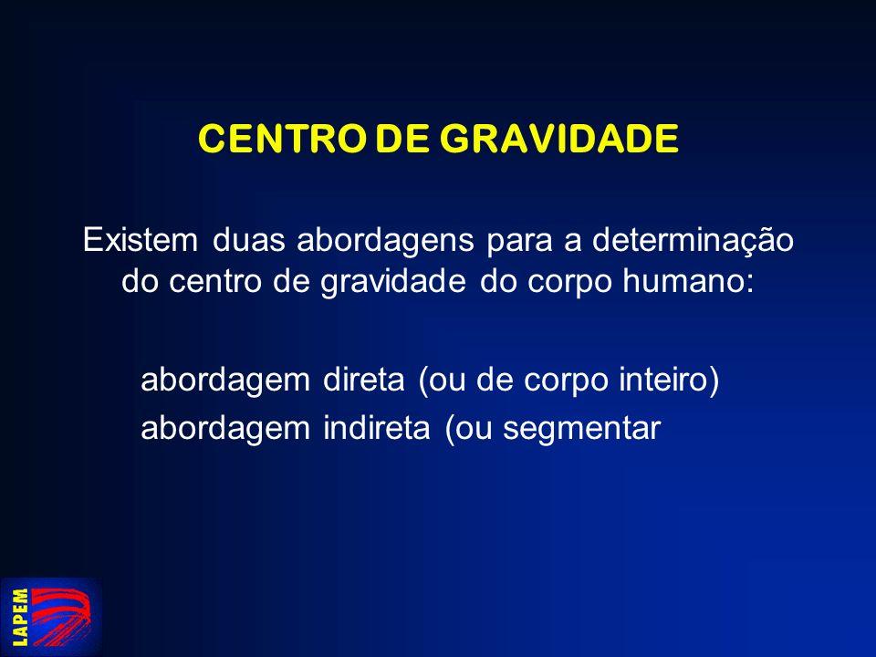CENTRO DE GRAVIDADE Existem duas abordagens para a determinação do centro de gravidade do corpo humano: