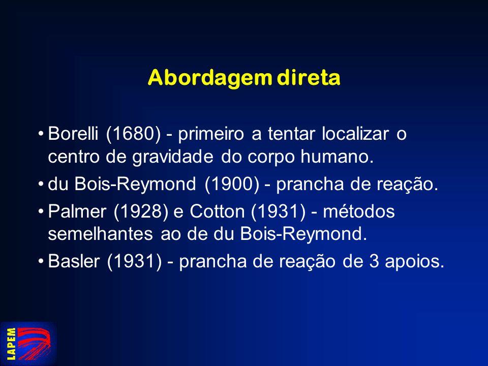 Abordagem direta Borelli (1680) - primeiro a tentar localizar o centro de gravidade do corpo humano.