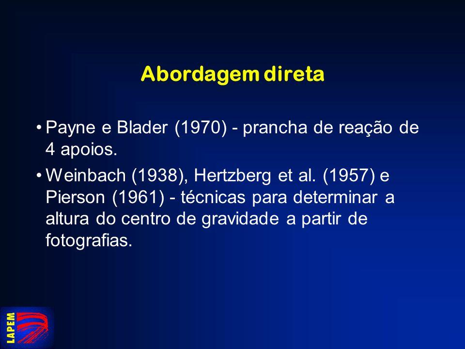 Abordagem direta Payne e Blader (1970) - prancha de reação de 4 apoios.