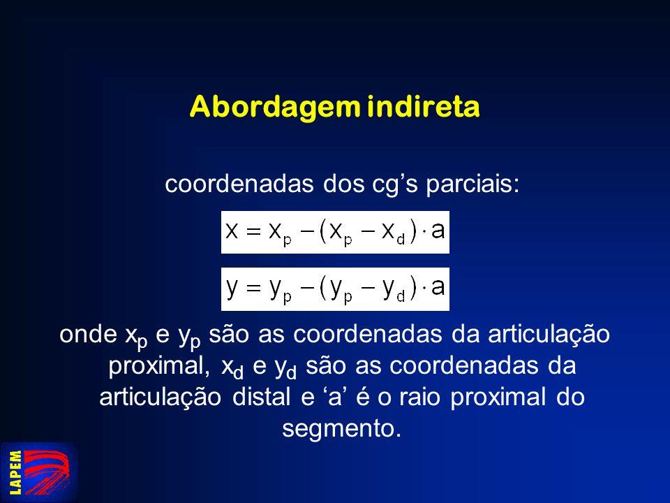 coordenadas dos cg's parciais: