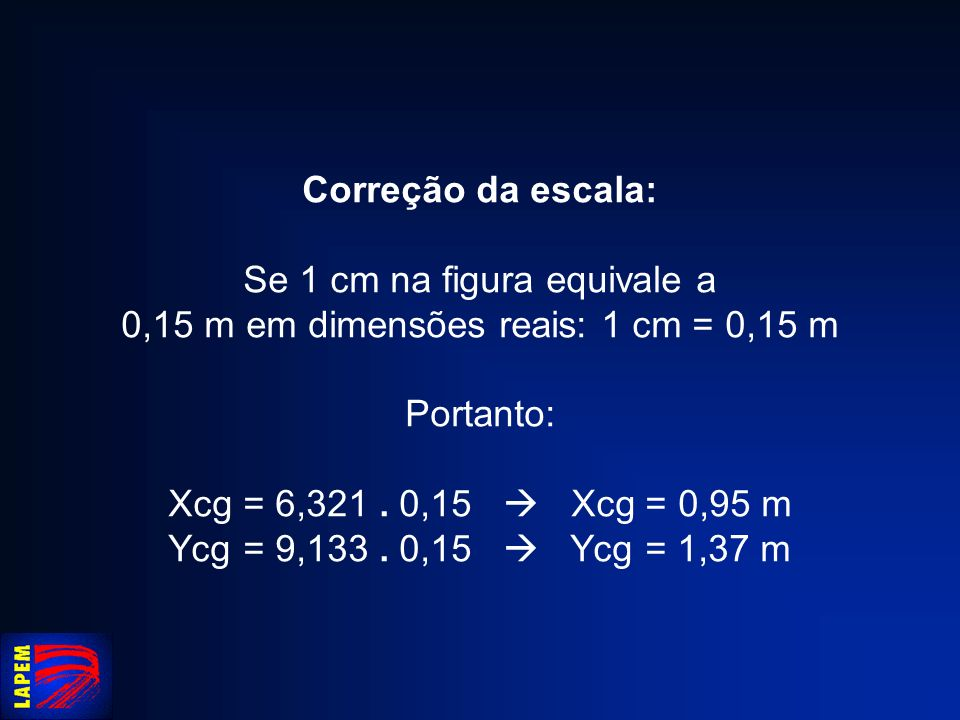 Se 1 cm na figura equivale a 0,15 m em dimensões reais: 1 cm = 0,15 m