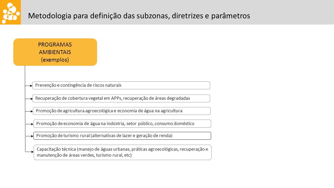 Metodologia para definição das subzonas, diretrizes e parâmetros