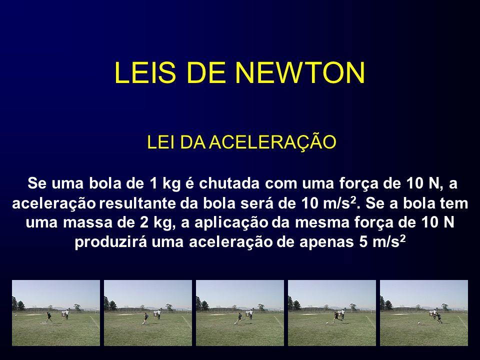LEIS DE NEWTON LEI DA ACELERAÇÃO