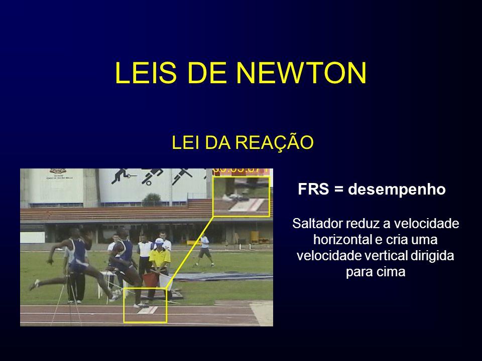 LEIS DE NEWTON LEI DA REAÇÃO FRS = desempenho