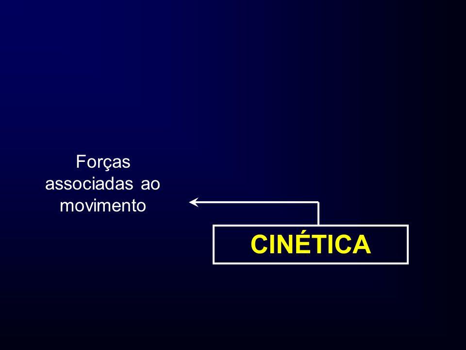 Forças associadas ao movimento