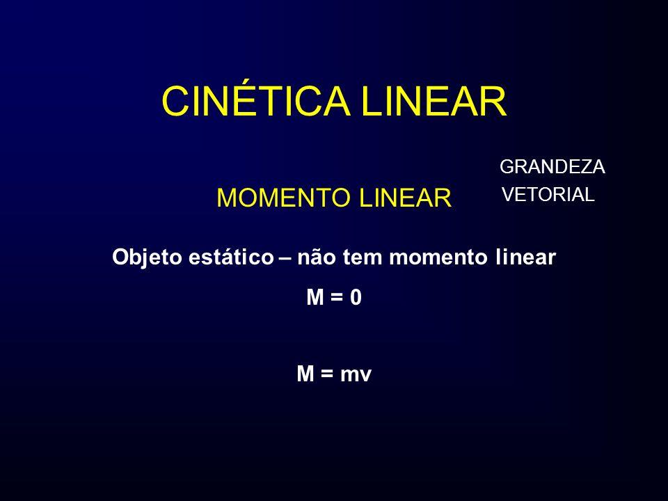 Objeto estático – não tem momento linear