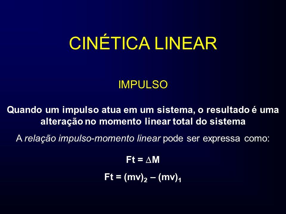 A relação impulso-momento linear pode ser expressa como: