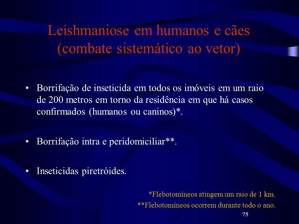 Leishmaniose em humanos e cães (combate sistemático ao vetor)
