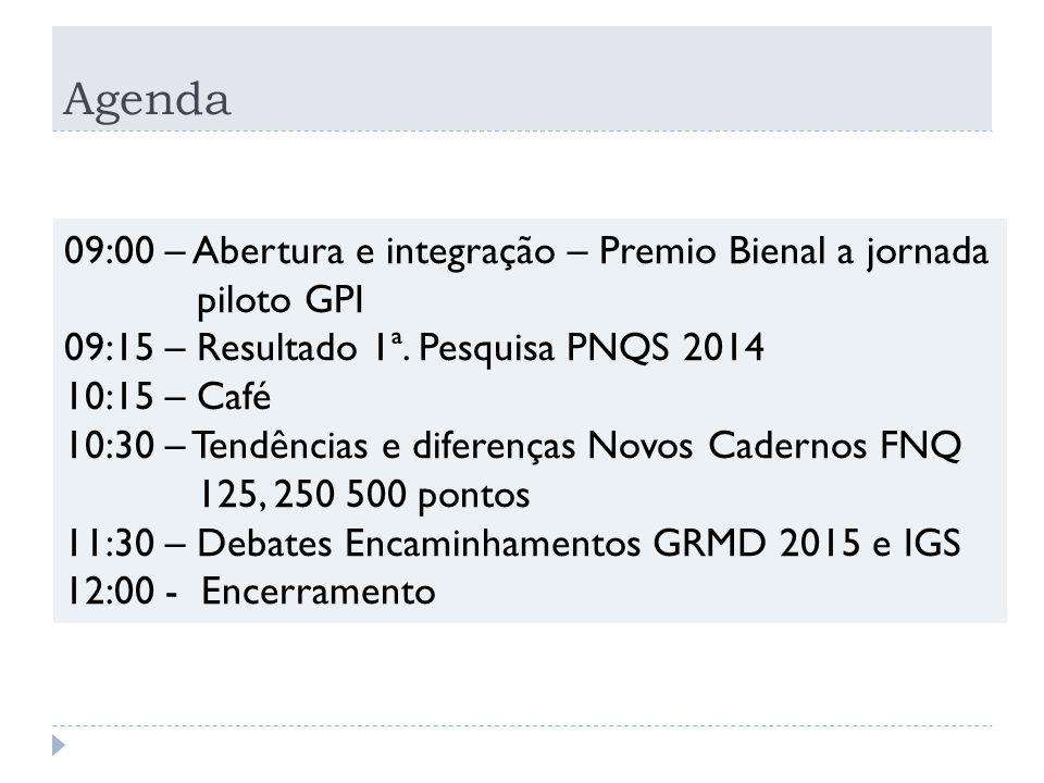 Agenda 09:00 – Abertura e integração – Premio Bienal a jornada piloto GPI. 09:15 – Resultado 1ª. Pesquisa PNQS 2014.