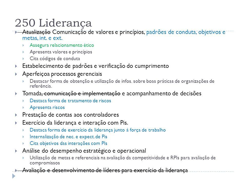 250 Liderança Atualização Comunicação de valores e princípios, padrões de conduta, objetivos e metas, int. e ext.