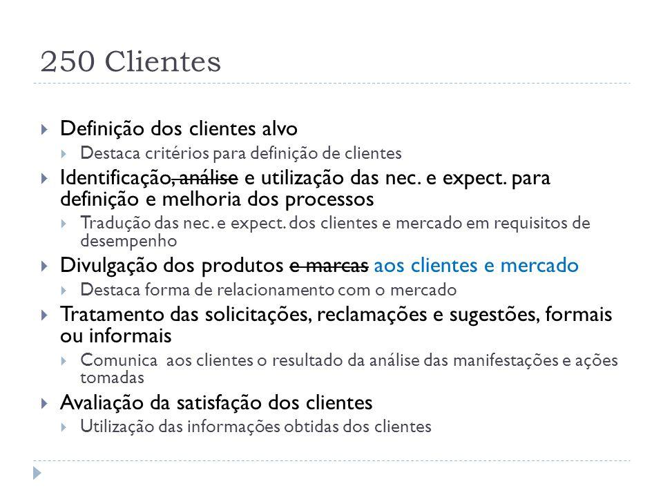 250 Clientes Definição dos clientes alvo