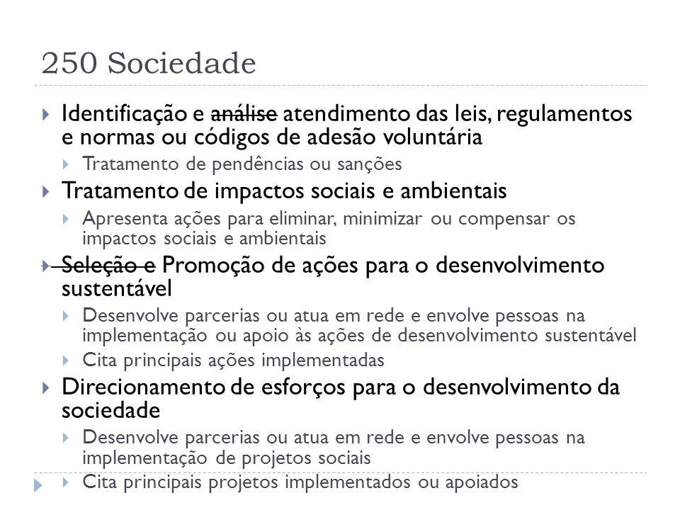 250 Sociedade Identificação e análise atendimento das leis, regulamentos e normas ou códigos de adesão voluntária.