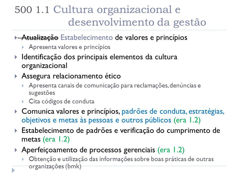 500 1.1 Cultura organizacional e desenvolvimento da gestão