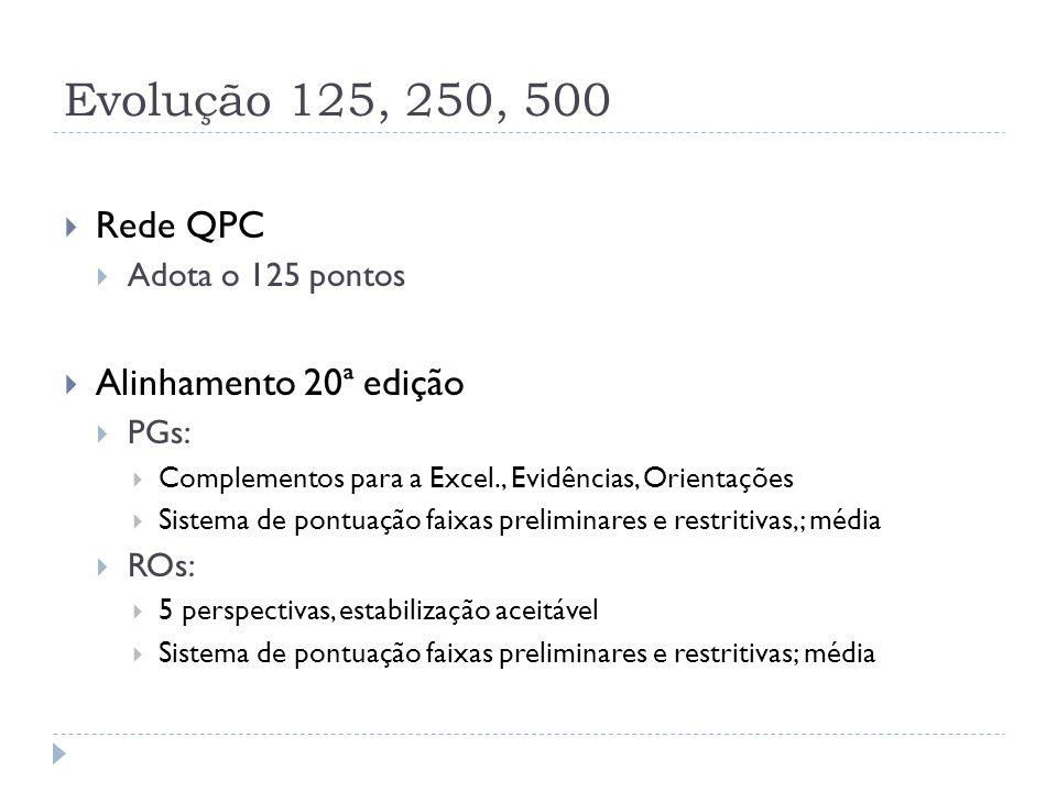 Evolução 125, 250, 500 Rede QPC Alinhamento 20ª edição