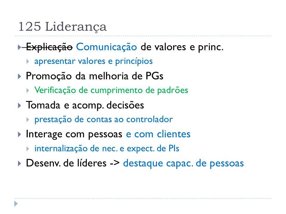 125 Liderança Explicação Comunicação de valores e princ.