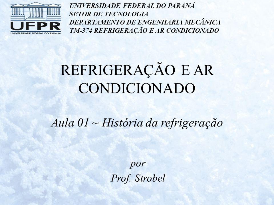 REFRIGERAÇÃO E AR CONDICIONADO Aula 01 ~ História da refrigeração