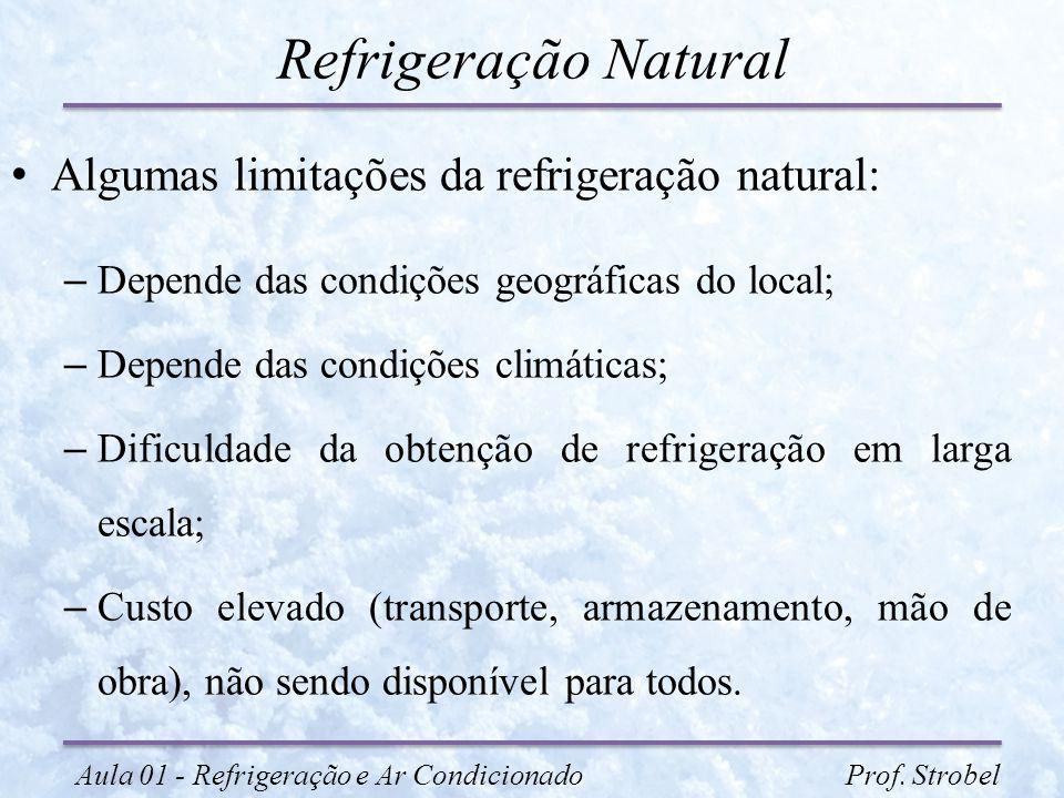 Refrigeração Natural Algumas limitações da refrigeração natural: