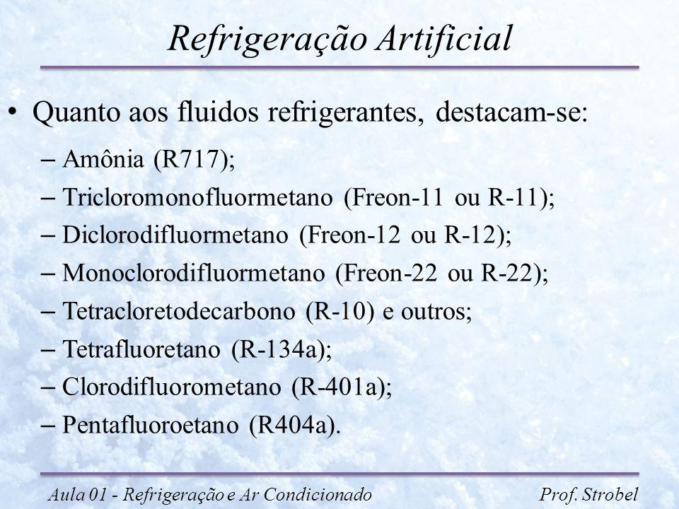 Refrigeração Artificial