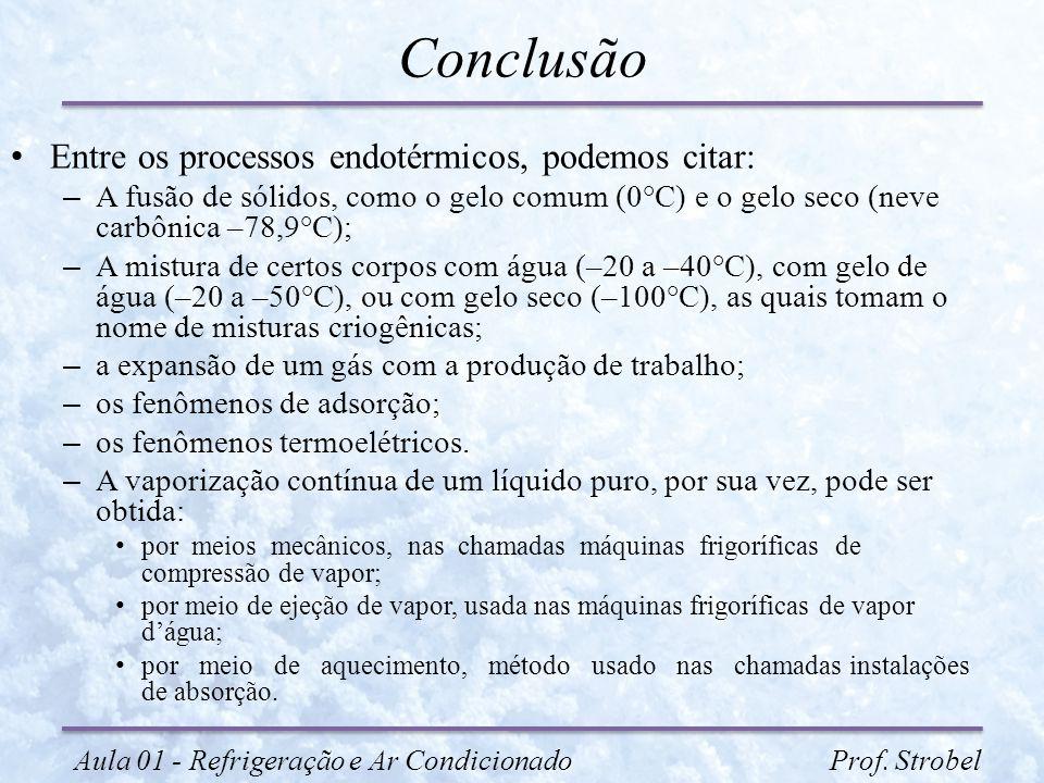 Conclusão Entre os processos endotérmicos, podemos citar: