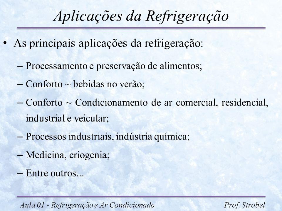 Aplicações da Refrigeração