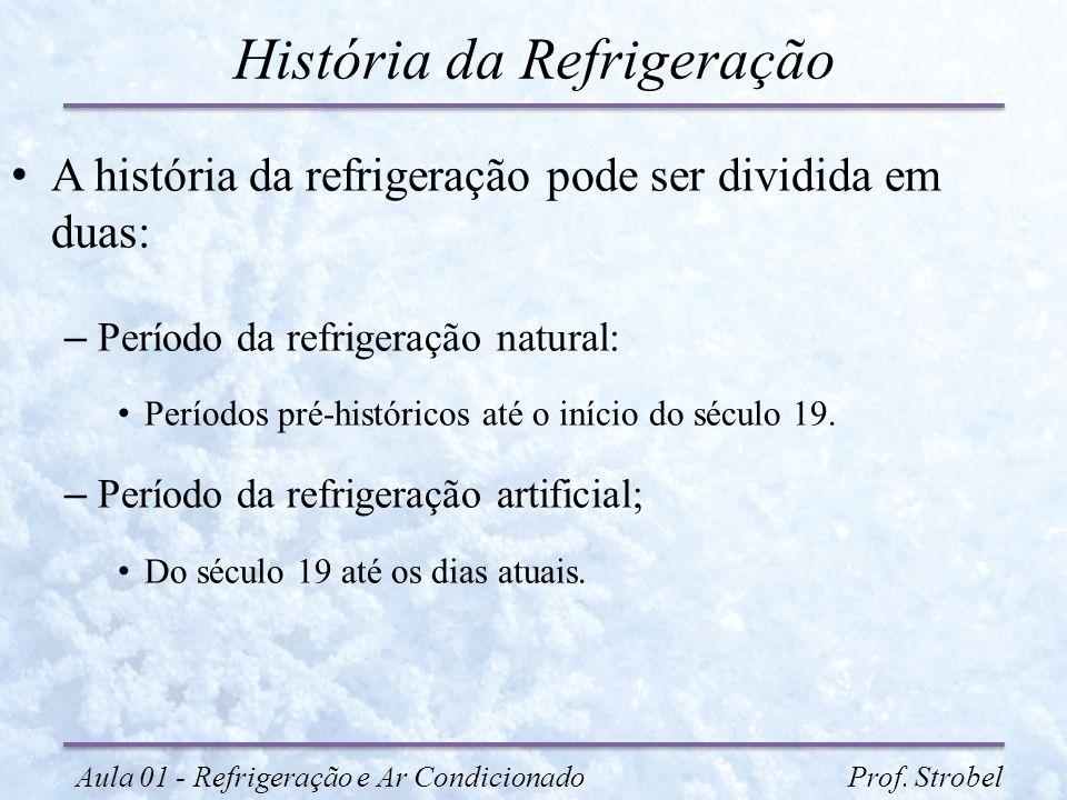 História da Refrigeração