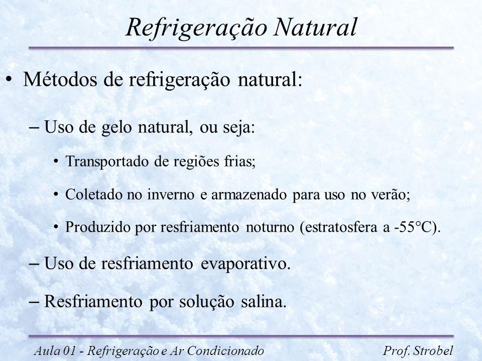 Refrigeração Natural Métodos de refrigeração natural:
