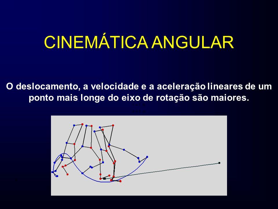 CINEMÁTICA ANGULAR O deslocamento, a velocidade e a aceleração lineares de um ponto mais longe do eixo de rotação são maiores.