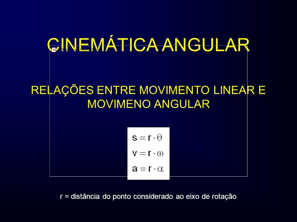 CINEMÁTICA ANGULAR RELAÇÕES ENTRE MOVIMENTO LINEAR E MOVIMENO ANGULAR