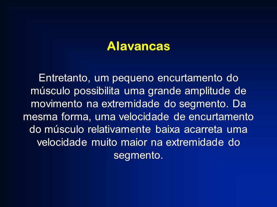 Alavancas
