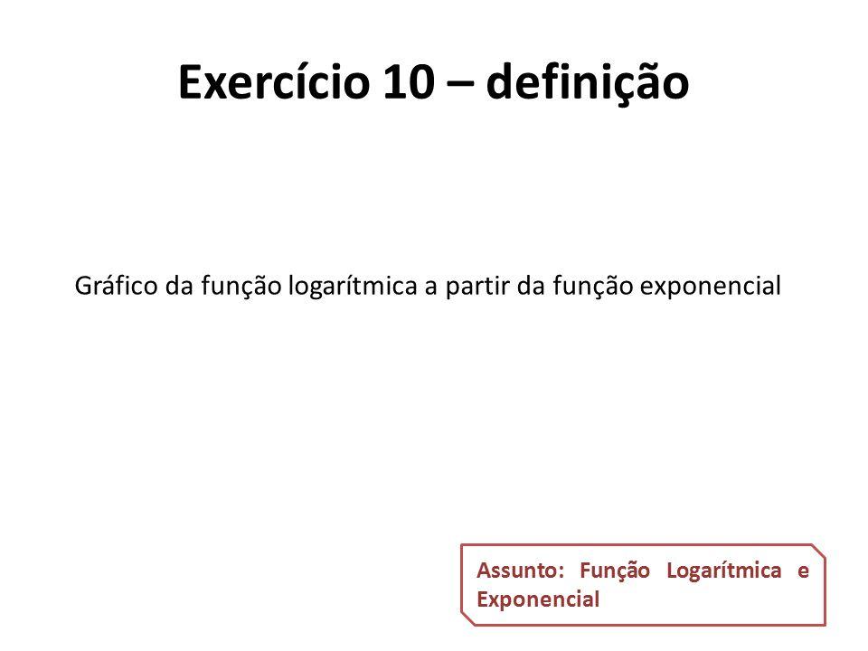 Gráfico da função logarítmica a partir da função exponencial