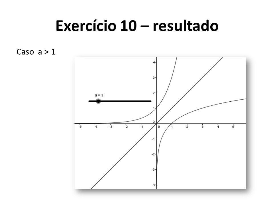 Exercício 10 – resultado Caso a > 1