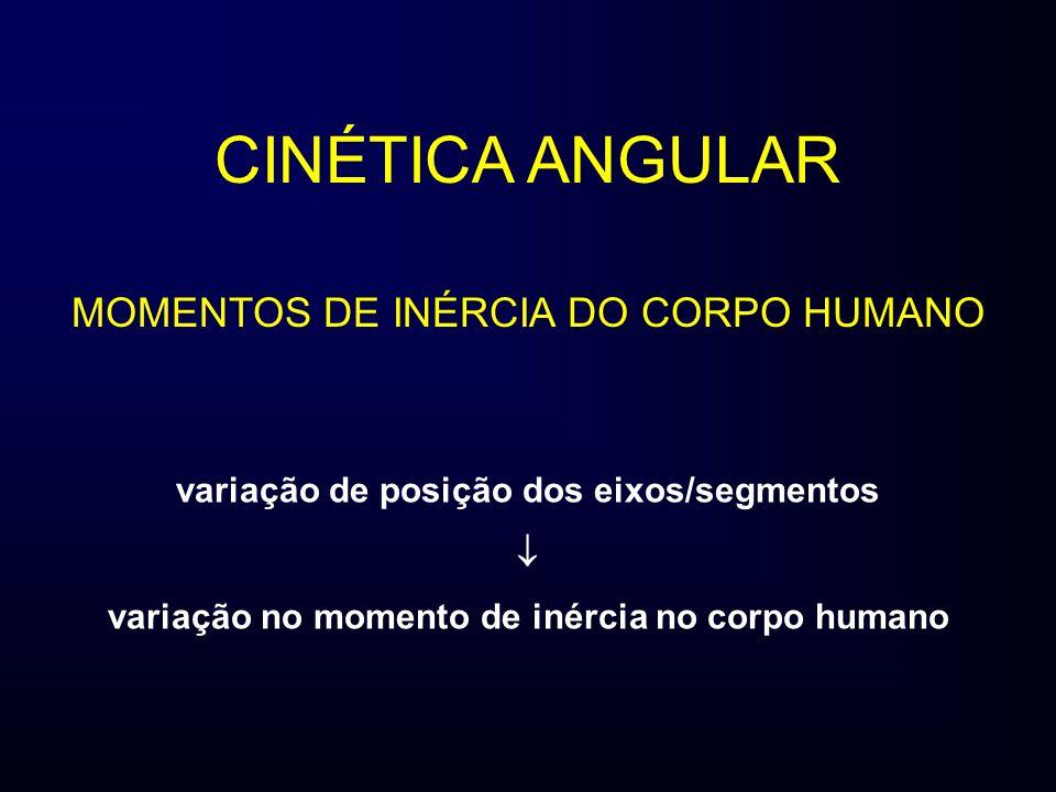 CINÉTICA ANGULAR MOMENTOS DE INÉRCIA DO CORPO HUMANO