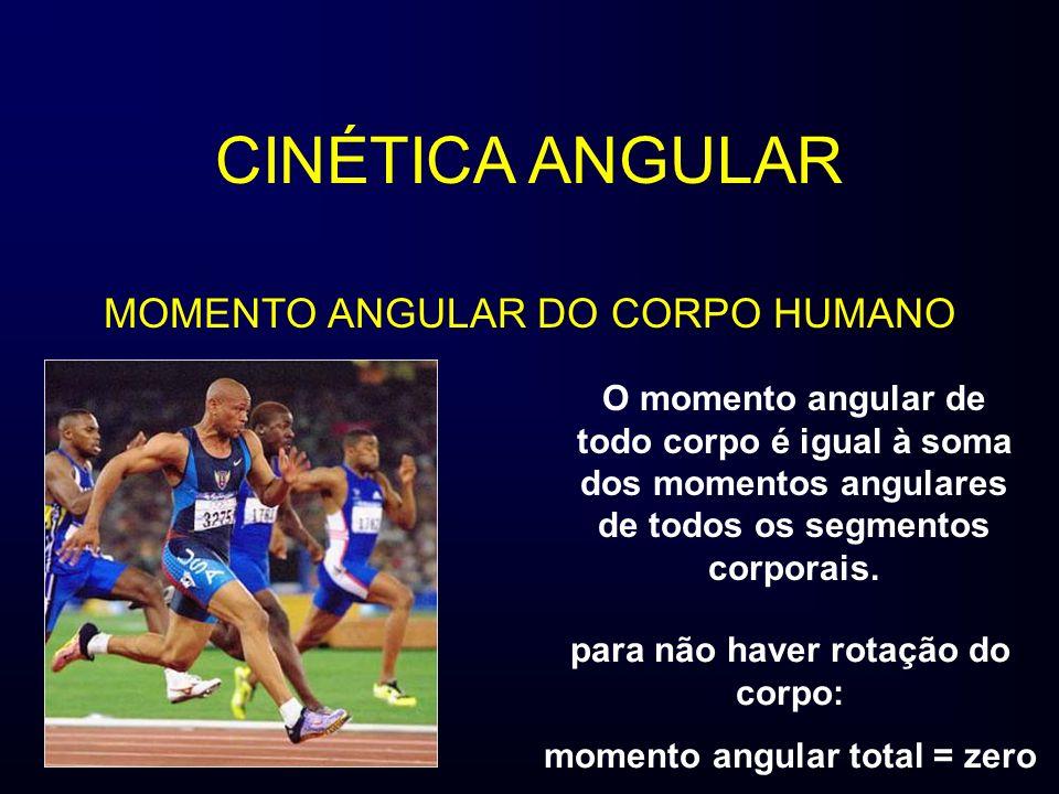 para não haver rotação do corpo: momento angular total = zero