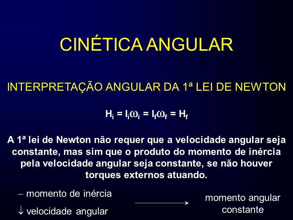 CINÉTICA ANGULAR INTERPRETAÇÃO ANGULAR DA 1ª LEI DE NEWTON