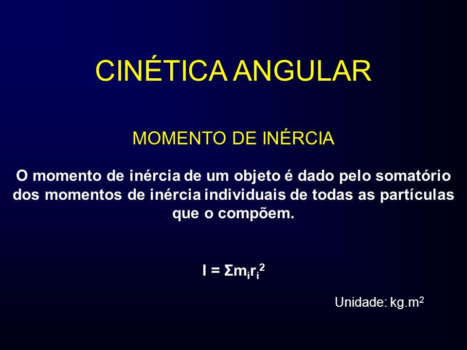 CINÉTICA ANGULAR MOMENTO DE INÉRCIA