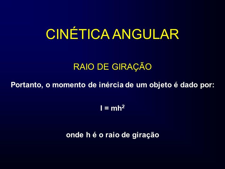 CINÉTICA ANGULAR RAIO DE GIRAÇÃO
