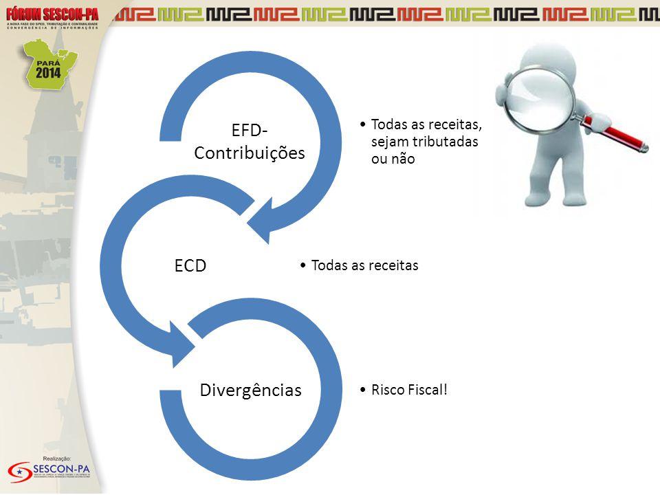 EFD-Contribuições ECD Divergências
