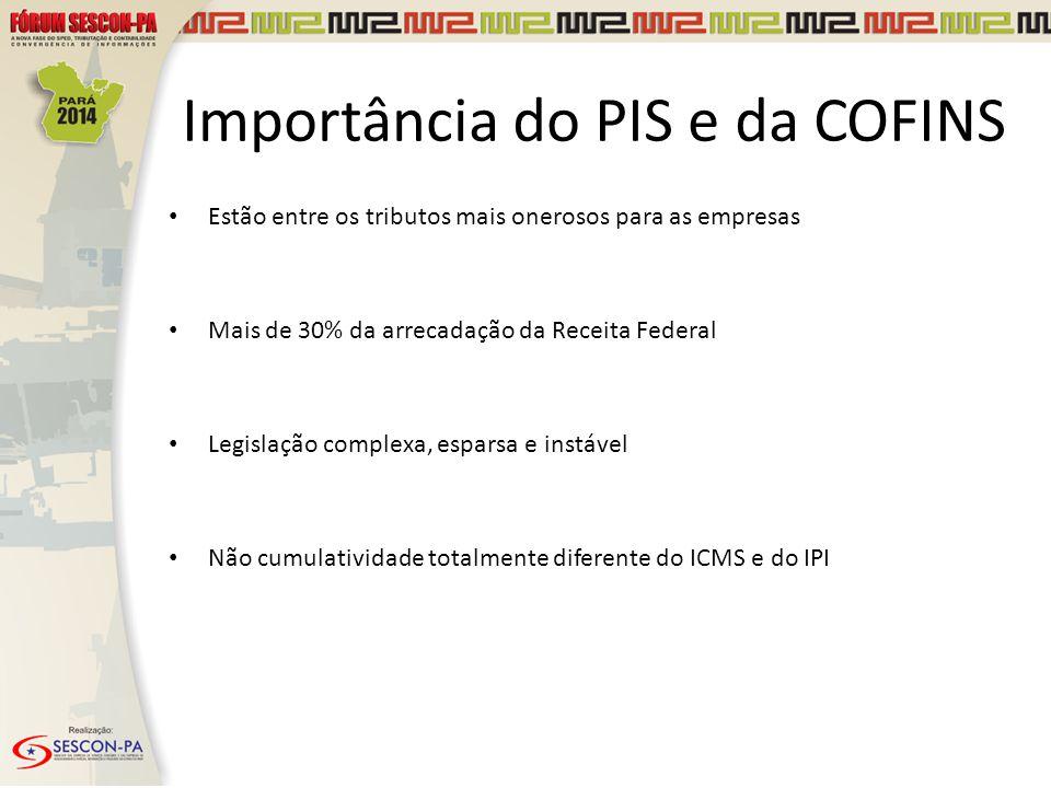 Importância do PIS e da COFINS