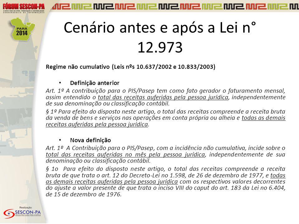 Cenário antes e após a Lei n° 12.973