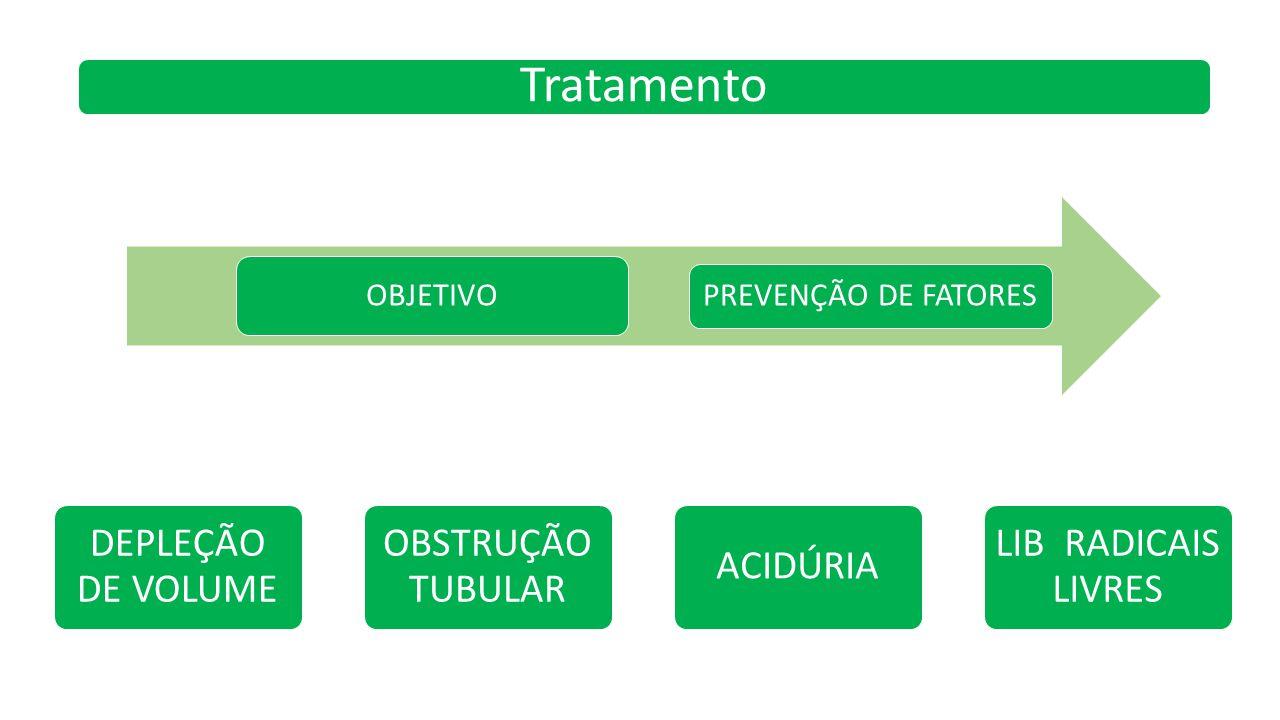 Tratamento DEPLEÇÃO DE VOLUME OBSTRUÇÃO TUBULAR ACIDÚRIA