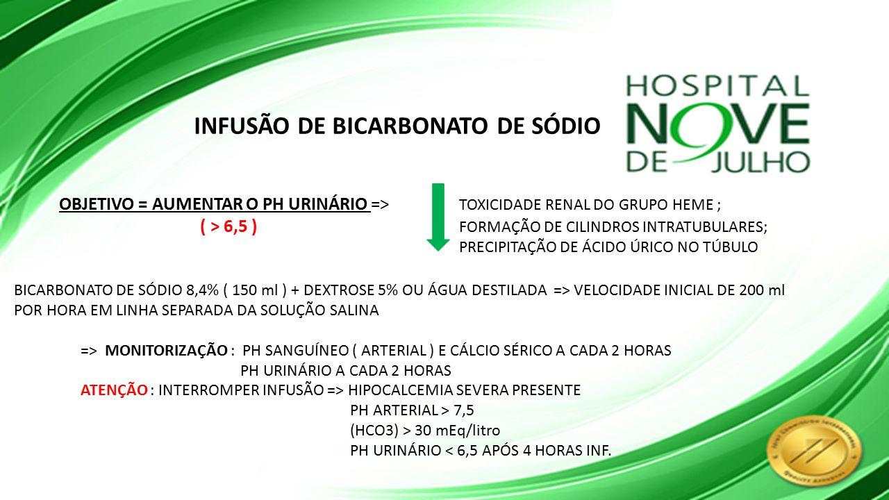INFUSÃO DE BICARBONATO DE SÓDIO