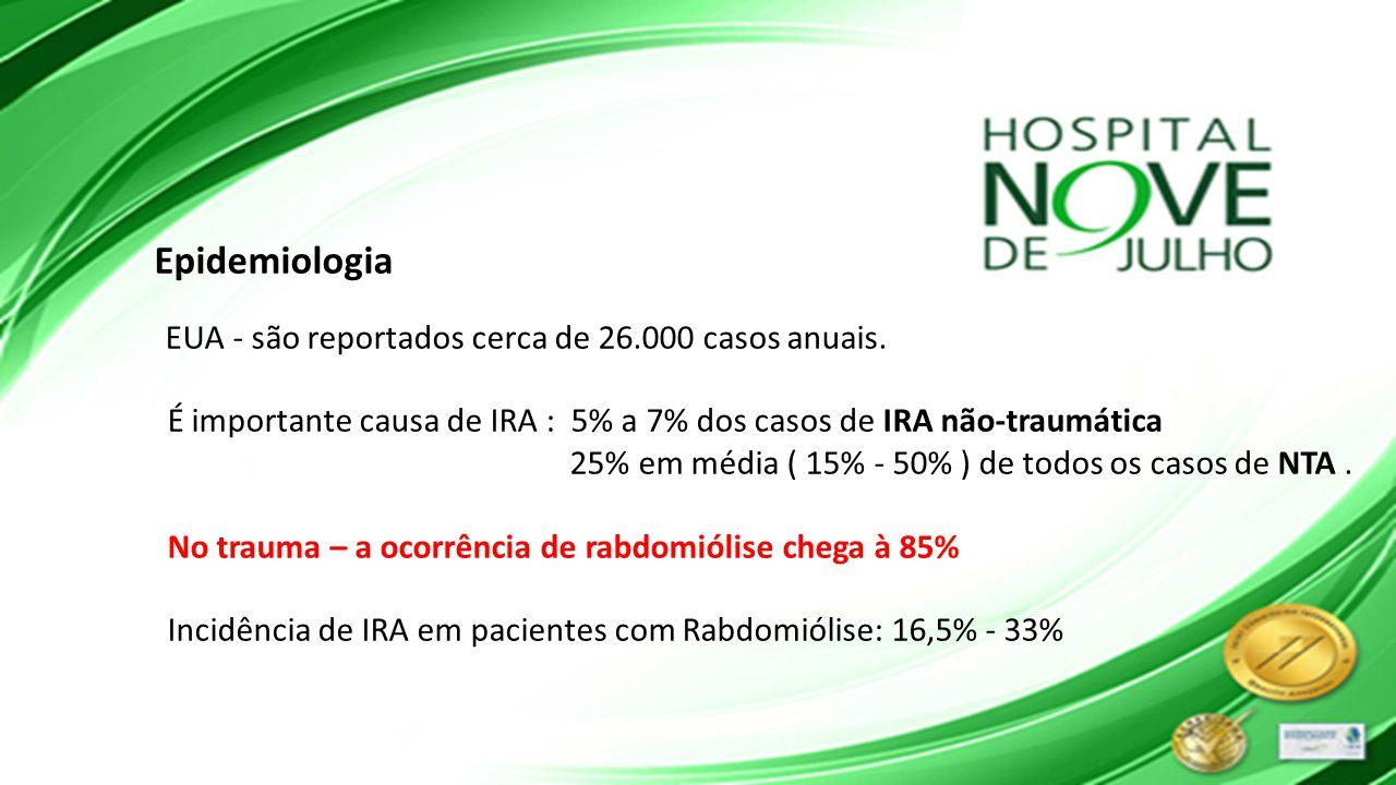 Epidemiologia EUA - são reportados cerca de 26.000 casos anuais. É importante causa de IRA : 5% a 7% dos casos de IRA não-traumática.