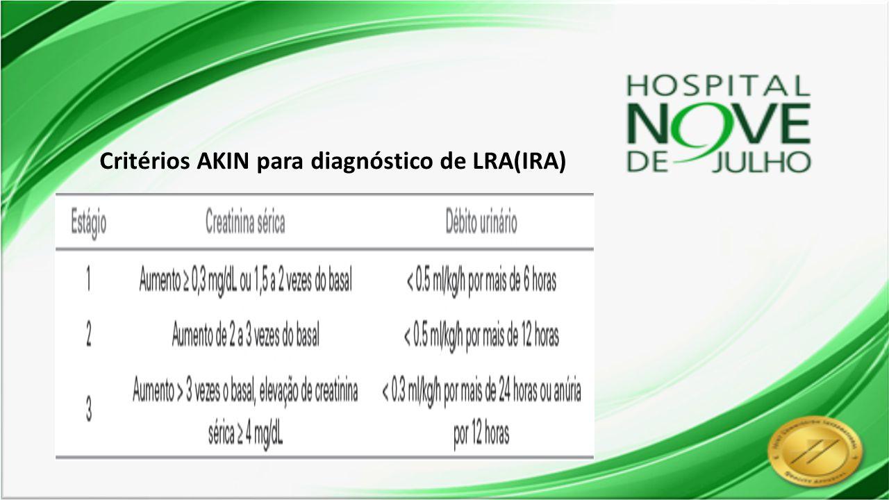 Critérios AKIN para diagnóstico de LRA(IRA)