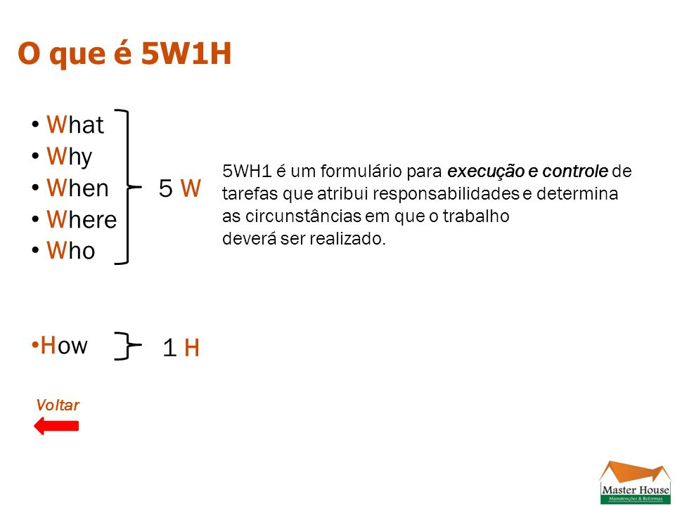 O que é 5W1H What Why When Where Who 5 W How 1 H