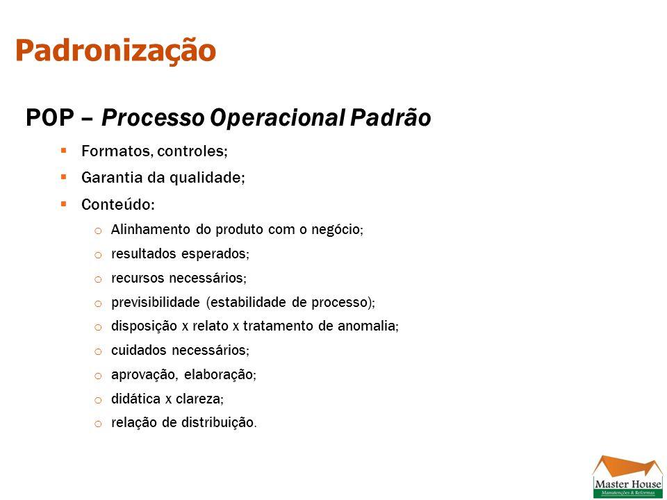 Padronização POP – Processo Operacional Padrão Formatos, controles;