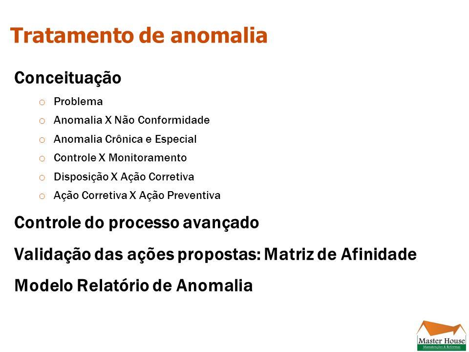 Tratamento de anomalia